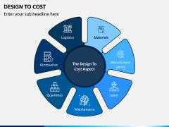 Design To Cost PPT Slide 2