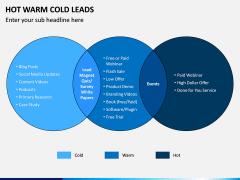 Hot Warm Cold Leads PPT Slide 5