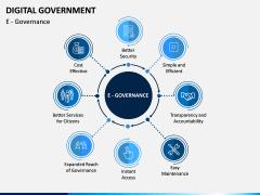 Digital Government PPT Slide 9