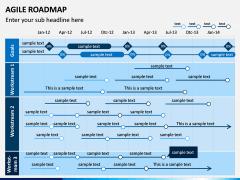 Agile Roadmap PPT Slide 5
