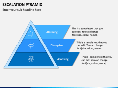 Escalation Pyramid PPT Slide 3