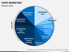 Event Marketing PPT Slide 7
