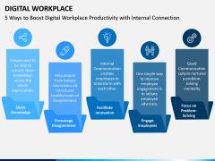 Digital Workplace PPT Slide 7