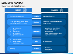 SCRUM Vs Kanban PPT Slide 1