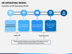 HR Operating Model PPT Slide 4