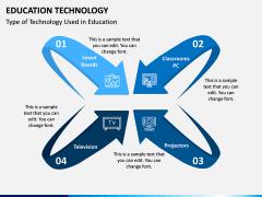 Edtech PPT Slide 6