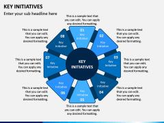 Key Initiatives PPT Slide 10
