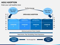 Agile Adoption PPT Slide 5