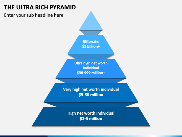 The Ultra Rich Pyramid PPT Slide 1