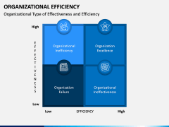 Organizational Efficiency PPT Slide 4