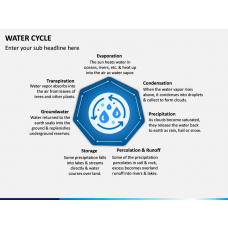 Water Cycle PPT Slide 1