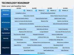 Technology Roadmap PPT Slide 1