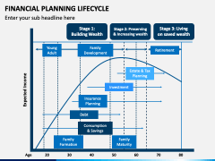 Financial Planning Lifecycle PPT Slide 2