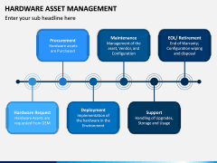 Hardware Asset Management PPT Slide 4