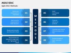 Agile SDLC PPT Slide 3