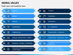 Moral Values PPT Slide 5