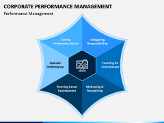 Corporate Performance Management PPT Slide 2