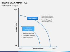 BI and Data Analytics PPT Slide 3