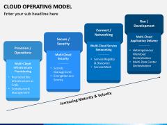 Cloud Operating Model PPT Slide 9