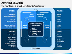 Adaptive Security PPT Slide 2