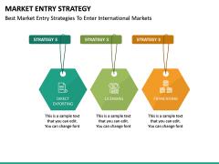 Market Entry Strategy PPT Slide 21