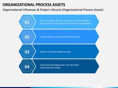 Organizational Process Assets PPT Slide 8