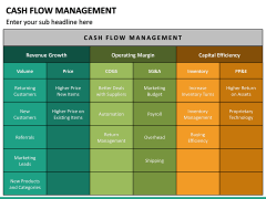 Cash Flow Management PPT Slide 20