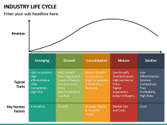 Industry Life Cycle PPT Slide 6