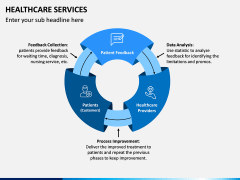 Healthcare Services PPT Slide 3