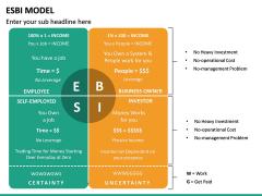 ESBI Model PPT Slide 4