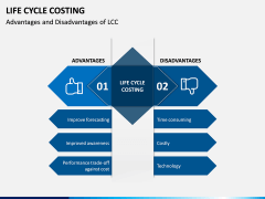 Life Cycle Costing PPT Slide 9