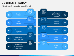 eBusiness Strategy PPT Slide 3