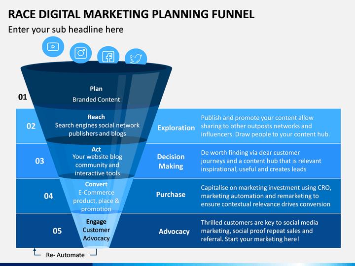 Race Digital Marketing Planning Funnel PPT Slide 1