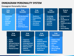 Enneagram Personality System PPT Slide 3