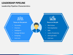 Leadership Pipeline PPT Slide 9