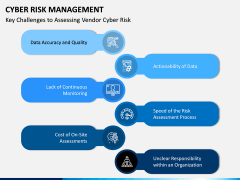 Cyber Risk Management PPT Slide 10