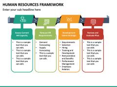 Human Resources Framework PPT Slide 20