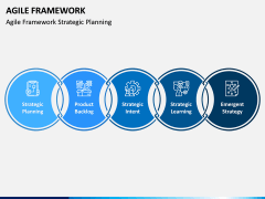 Agile Framework PPT Slide 7