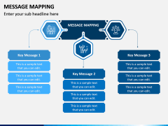 Message Mapping PPT Slide 7