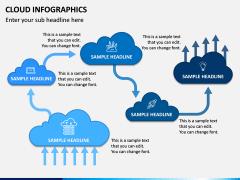 Cloud Infographics PPT Slide 5