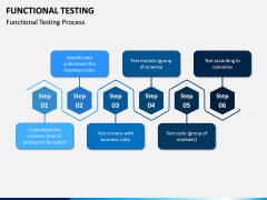 Functional Testing PPT Slide 2