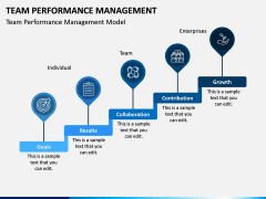 Team Performance Management PPT Slide 3