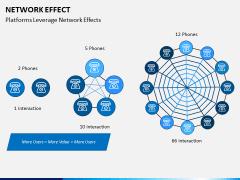 Network Effect PPT Slide 5