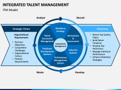 Integrated Talent Management PPT Slide 6