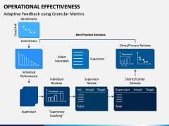 Operational Effectiveness PPT Slide 9