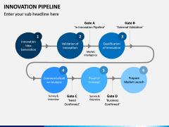 innovation Pipeline PPT Slide 6