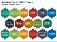 Sustainable Development Goals PPT Slide 3