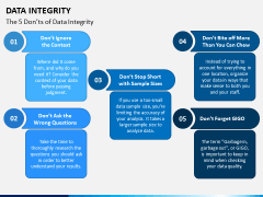 Data Integrity PPT Slide 8