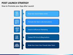 Post Launch Strategy PPT Slide 8