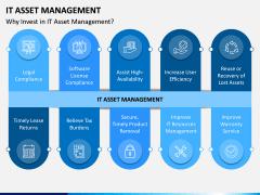 IT Asset Management PPT Slide 6